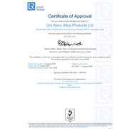 Quality Assurance ISO 9001:2015